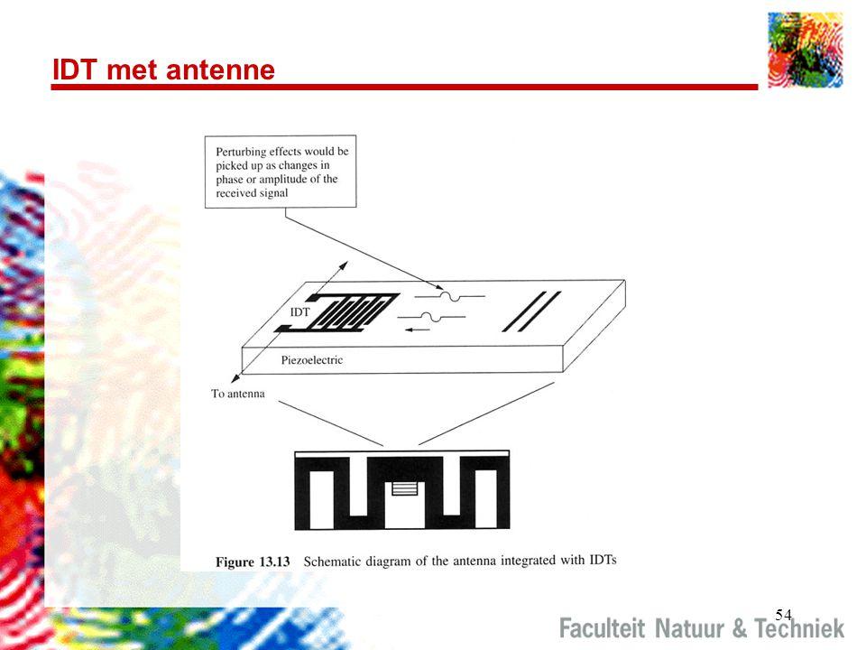 IDT met antenne Gardner [2]